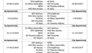 Το πρόγραμμα των αγώνων του Άθλου Ορεστιάδας για την Α2 εθνική κατηγορία.